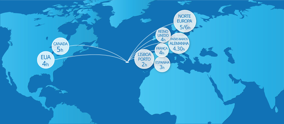 World map with main flight routes to the Azores